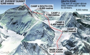 Everest Camp map